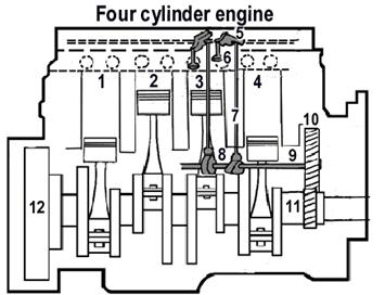2004 Kia Amanti Engine Wiring Diagram likewise 2 Cycle Engine Diagram besides 156 further 1999 Dodge Intrepid 3 5 Engine Diagram also Kia Spectra Radio Wiring Diagram. on 2004 kia sorento thermostat