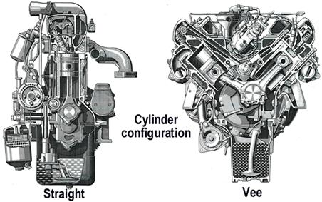 MARINE ENGINES & PROPULSION