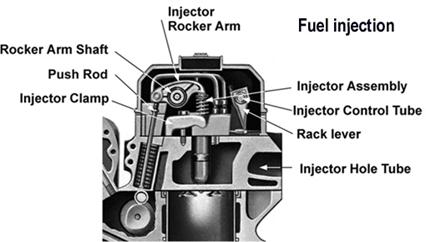 engine setting mechanical automatically
