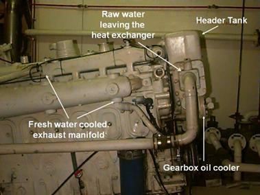 Marine Engines Amp Propulsion