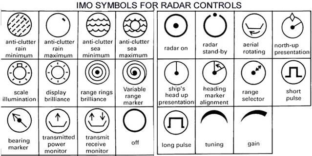 types of navigational aids pdf